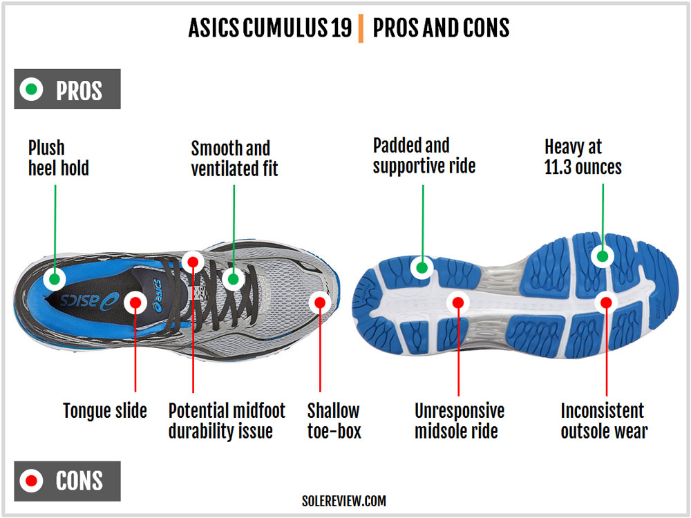 Asics_Cumulus_19_pros_and_cons