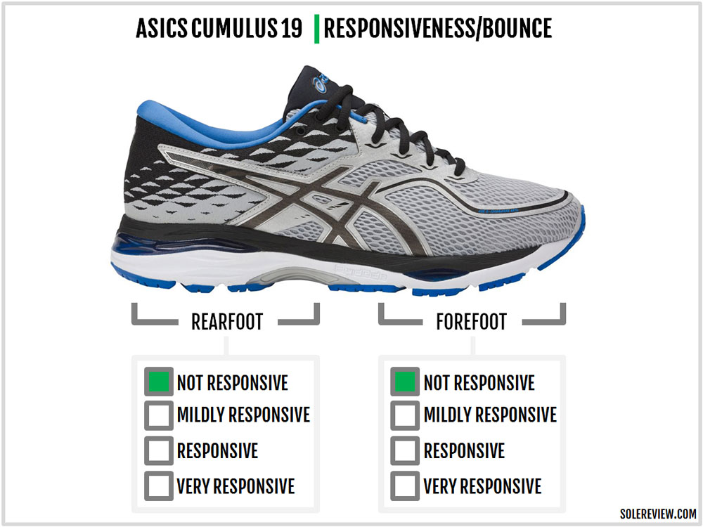 asics gel cumulus 18 vs 19