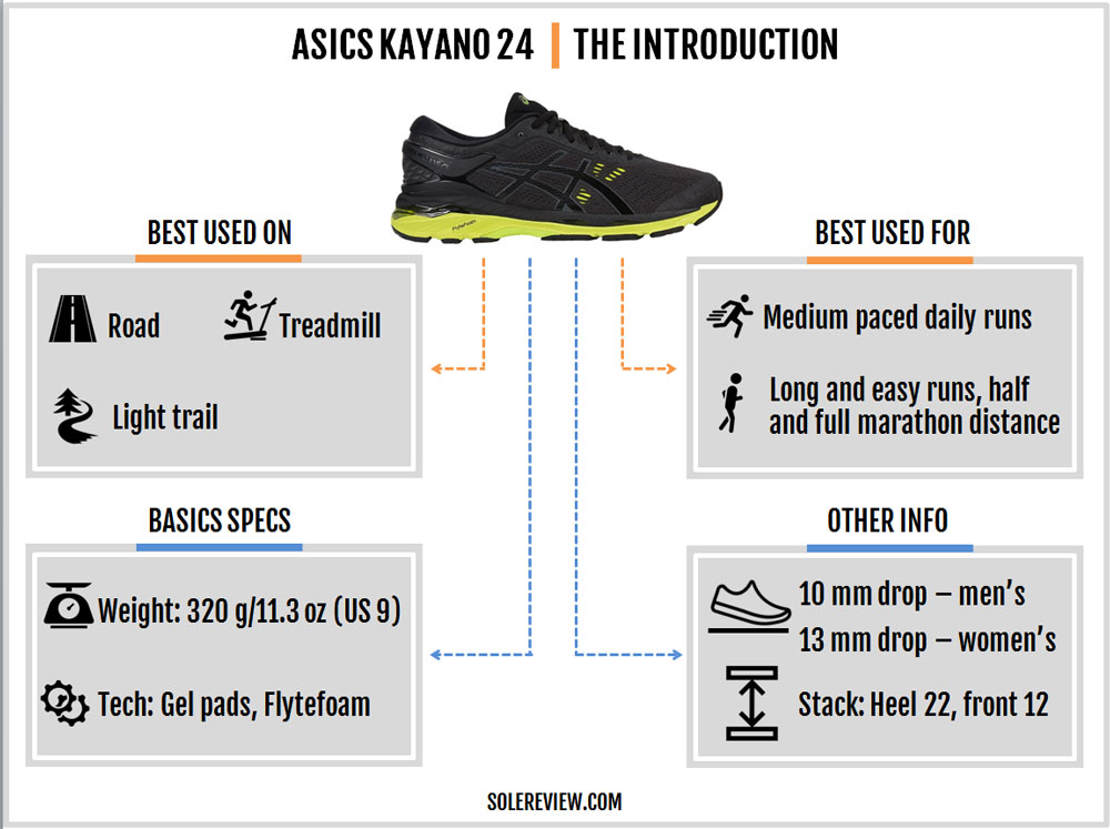 asics gel kayano 24 review atleticagavirate.it