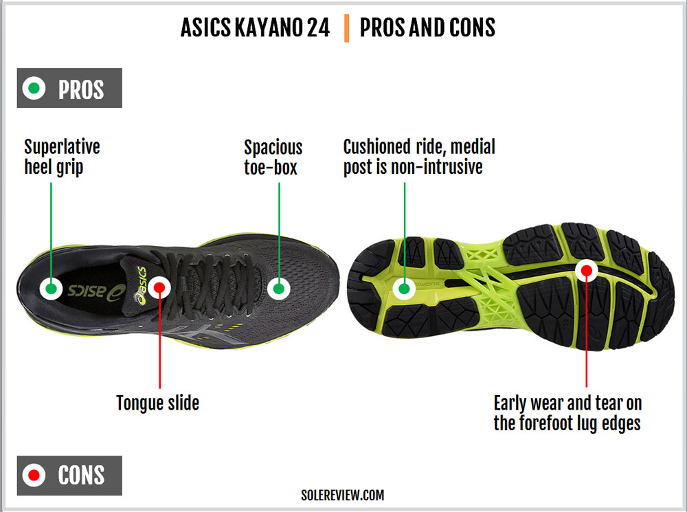 Asics_Kayano_24_pros_and_cons