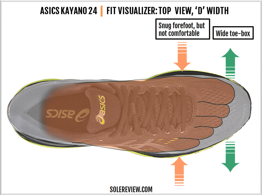 Asics_Kayano_24_upper_fit