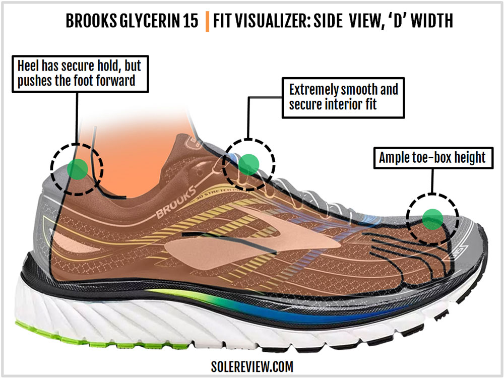 Brooks_Glycerin_15_upper_fit