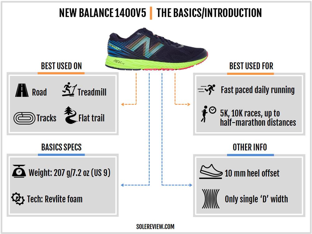 New_Balance_1400V5_basics