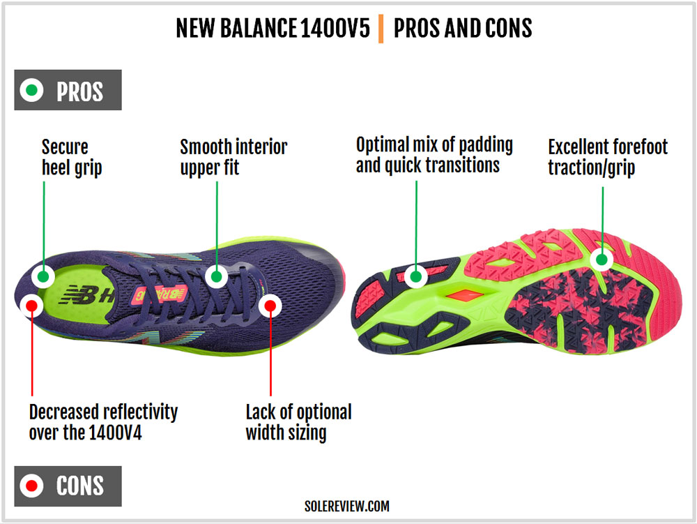 New_Balance_1400V5_pros_and_cons