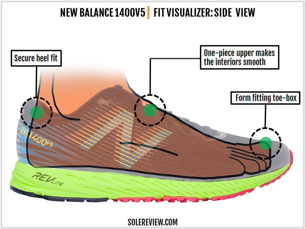 New Balance Shoes Size Compared To Nike