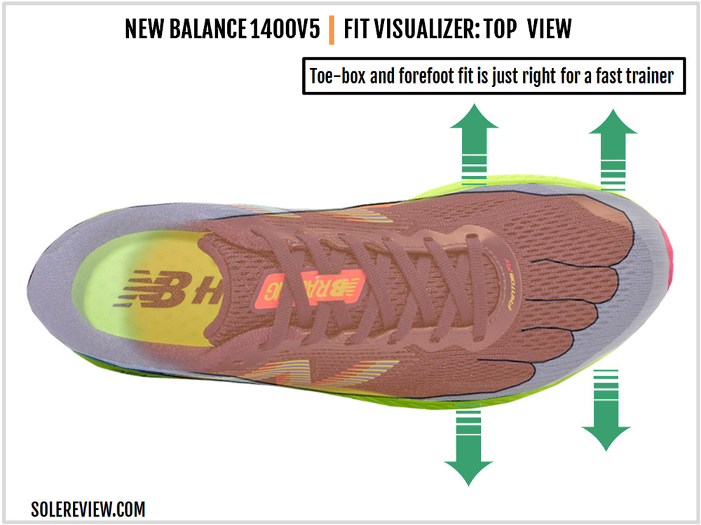New_Balance_1400V5_upper_fit