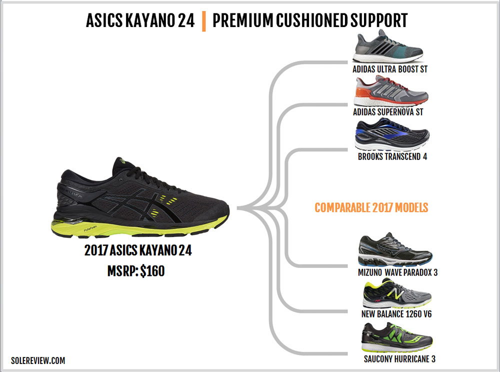 asics vs saucony running shoes
