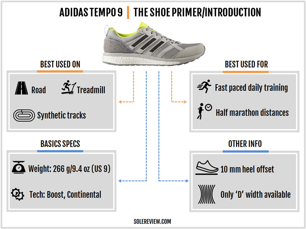 adidas_adizero_tempo_9_introduction