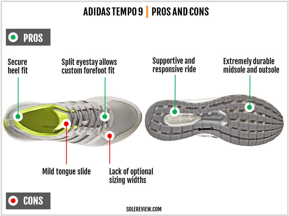 adidas_adizero_tempo_9_pros_and_cons