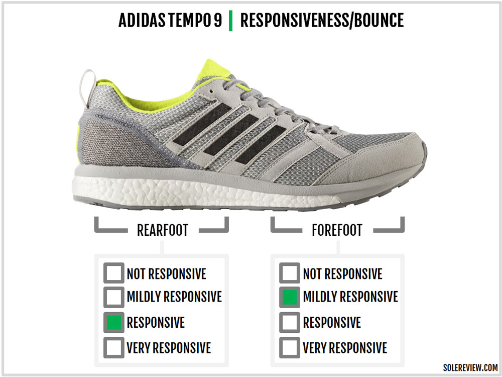 adidas_adizero_tempo_9_responsiveness
