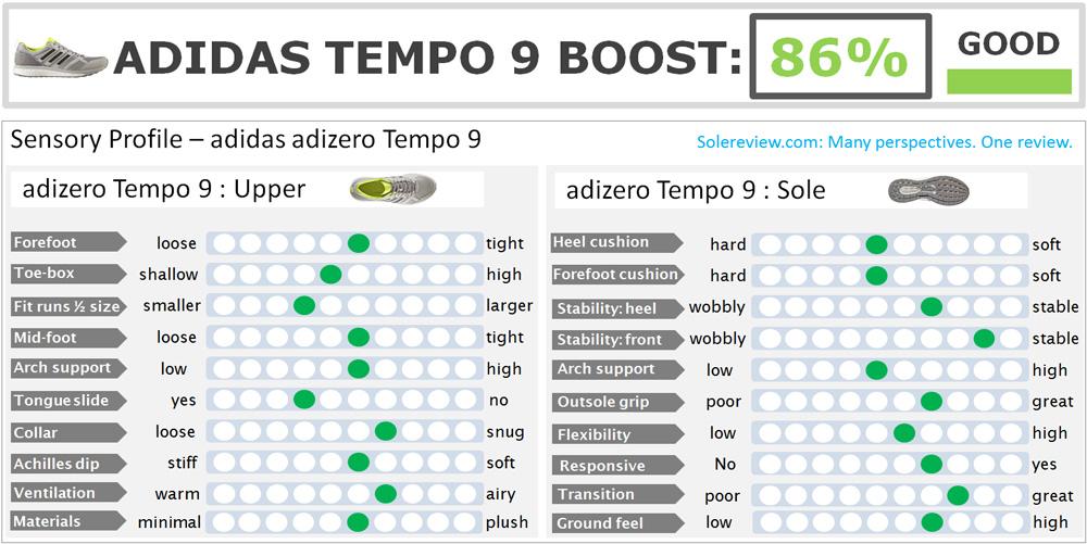 adidas_adizero_tempo_9_score