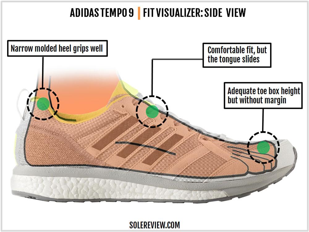 adidas_adizero_tempo_9_upper_fit