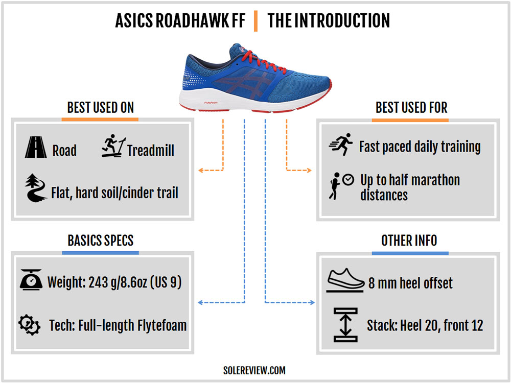 Asics_Roadhawk_FF_introduction