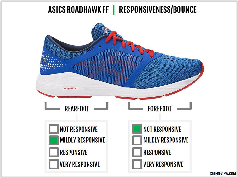 Asics_Roadhawk_FF_responsiveness
