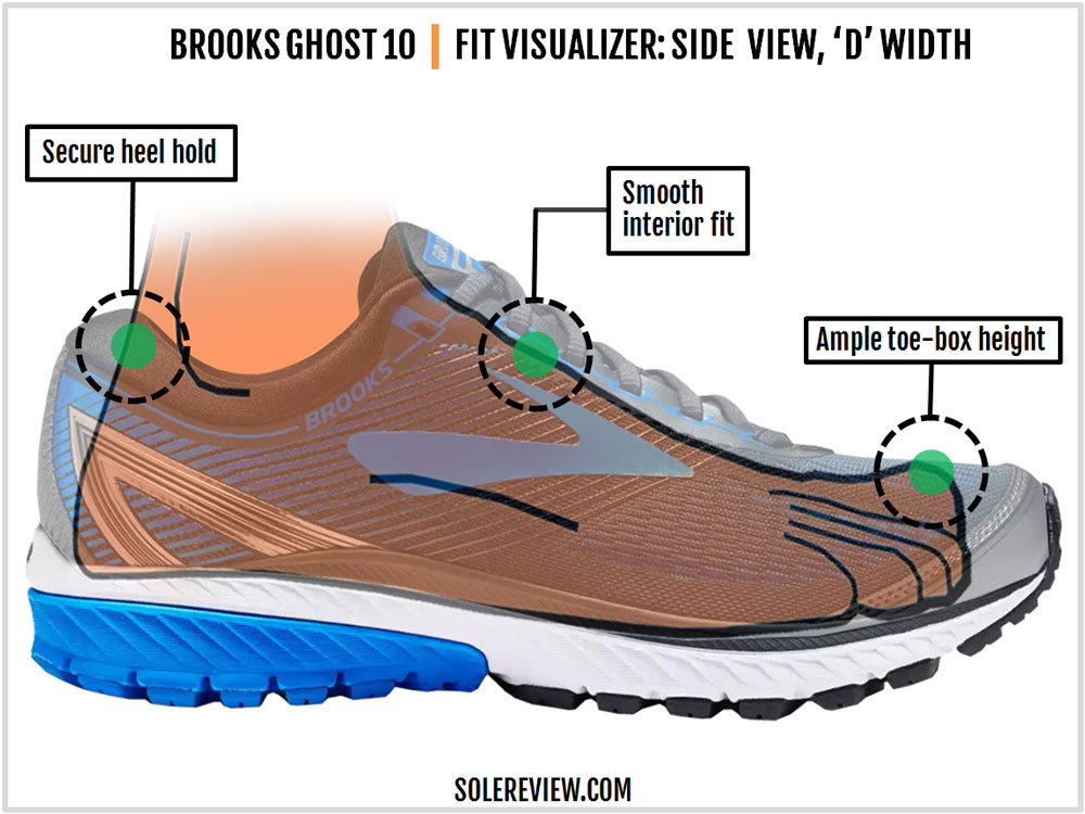 Brooks_Ghost_10_upper_fit