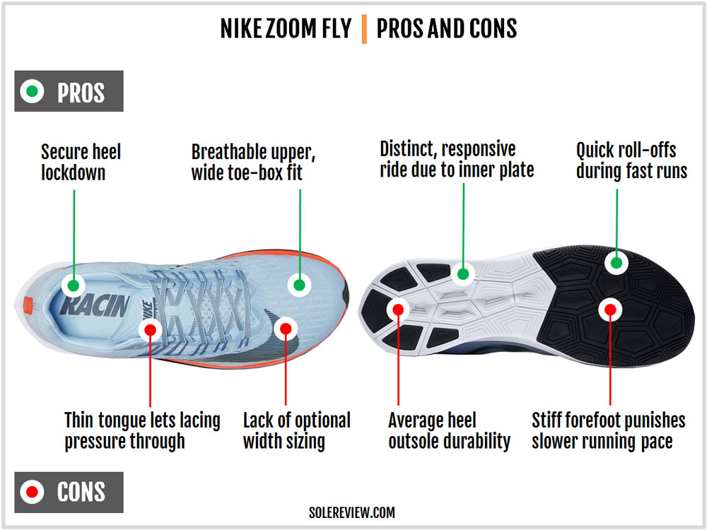 Nike_Zoom_Fly_pros_and_cons