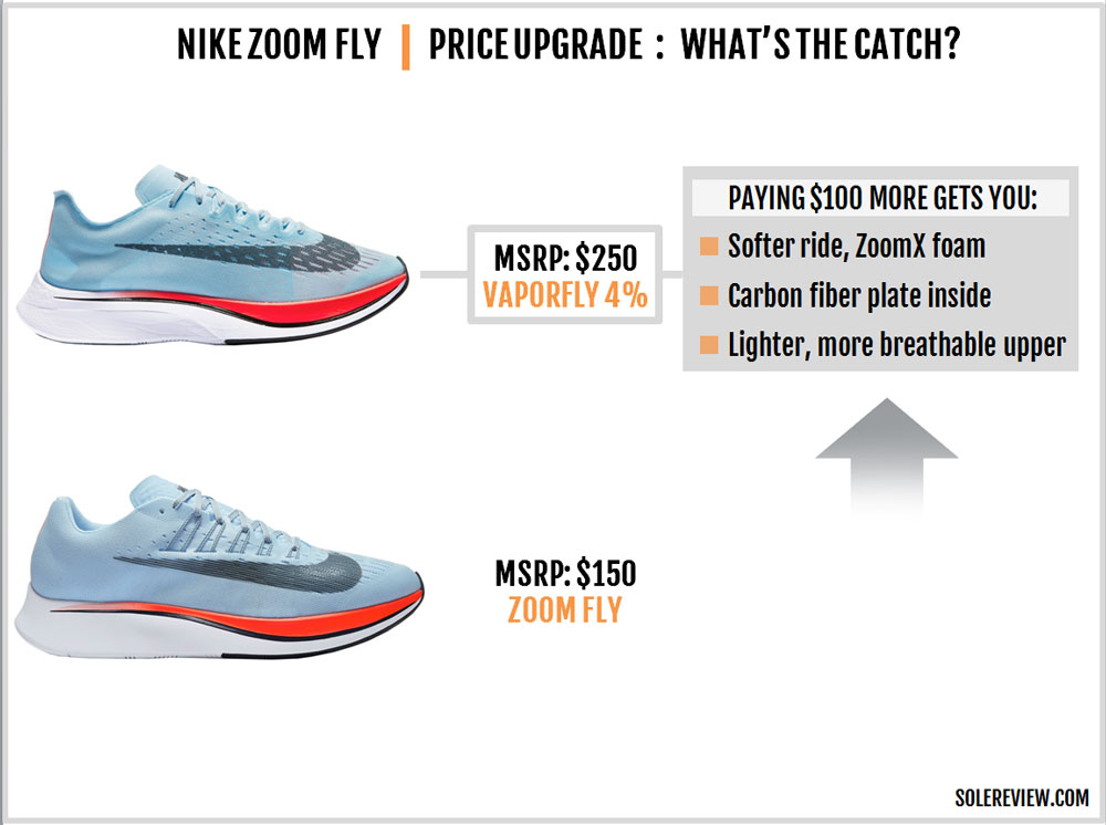 Nike_Zoom_Fly_vs_Vaprofly_4%