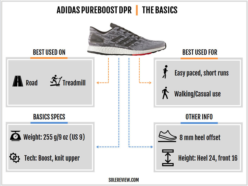 adidas_pureboost_dpr_introduction