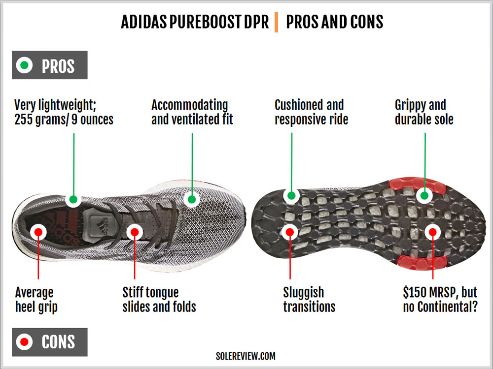 adidas_pureboost_dpr_pros_and_cons