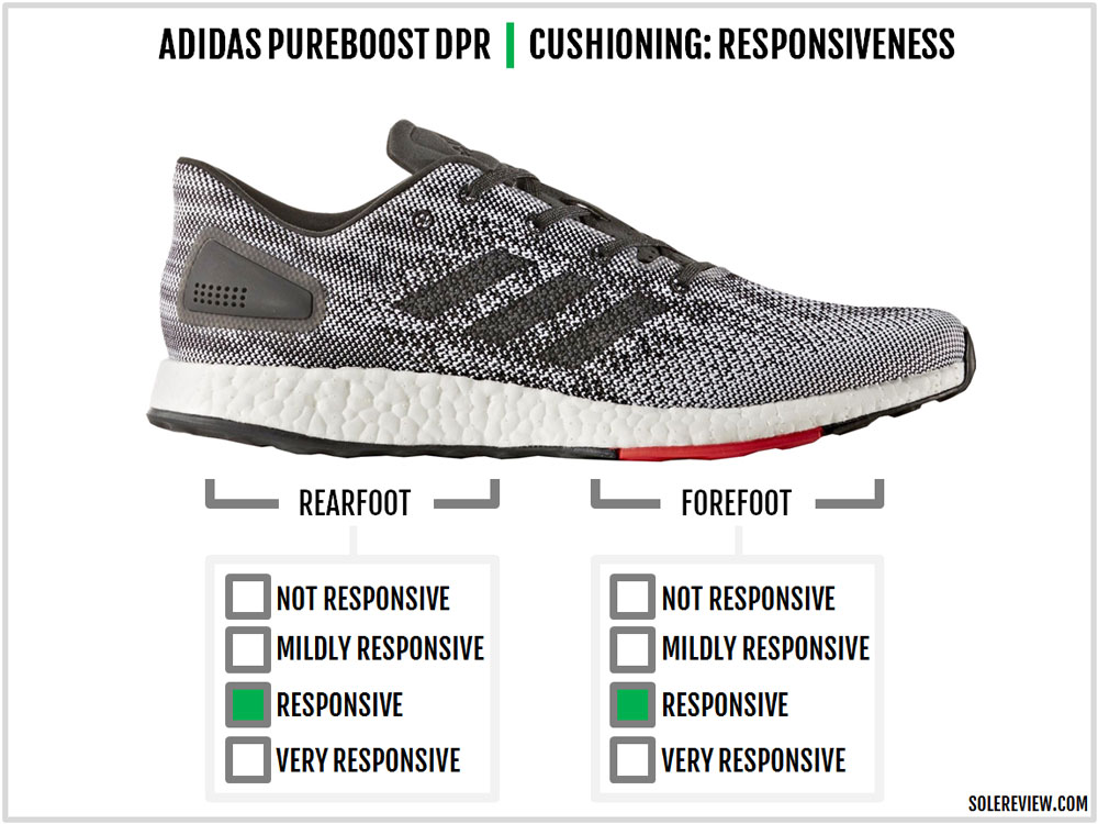 adidas pure boost dpr meaning