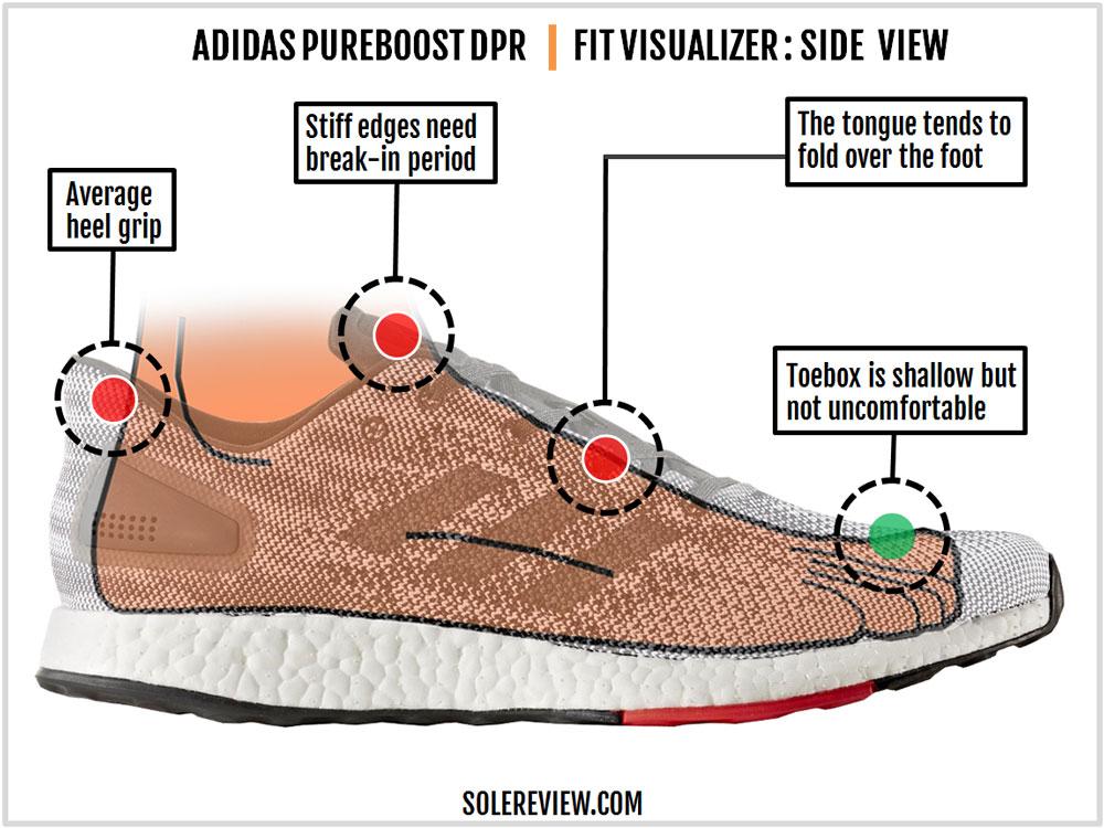 adidas_pureboost_dpr_upper_fit