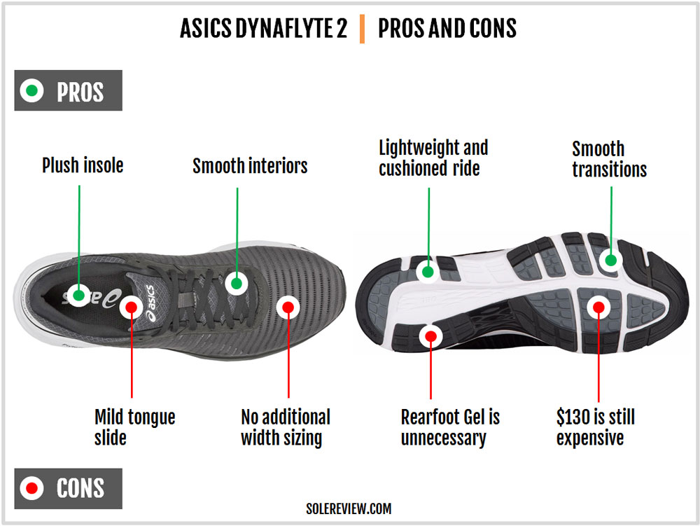 Asics_Dynaflyte_2_pros_and_cons