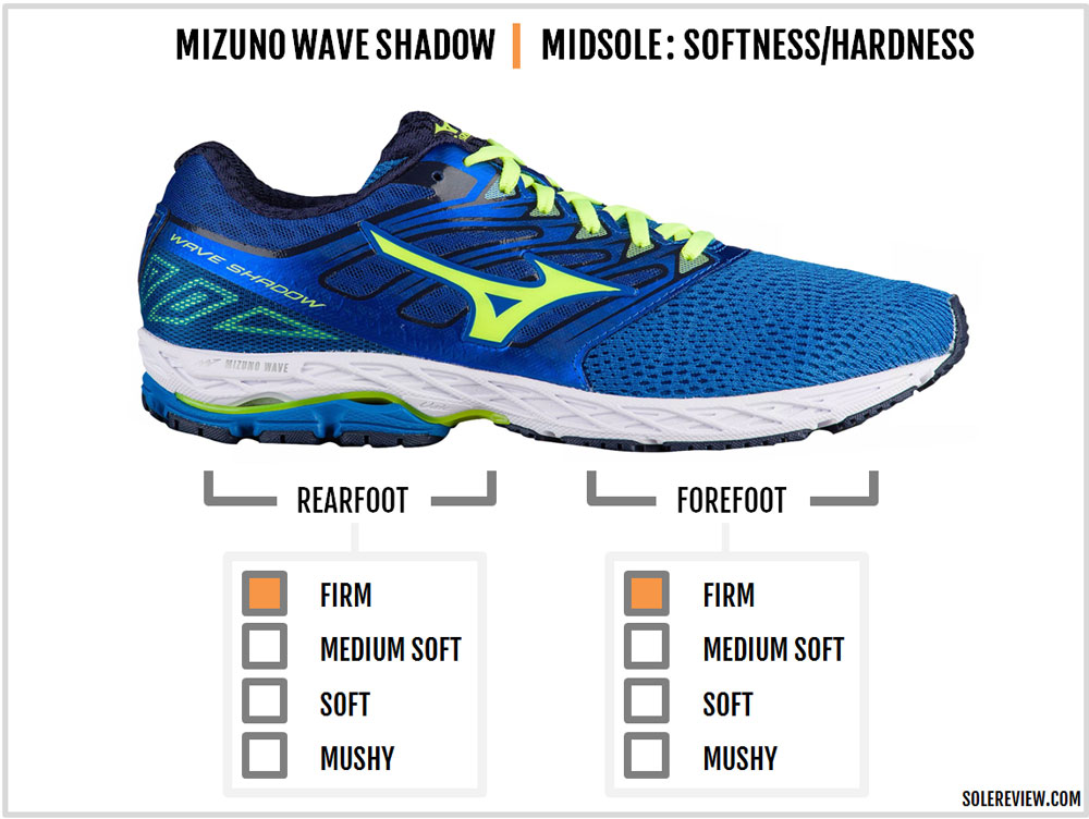 Mizuno_Wave_Shadow_cushioning