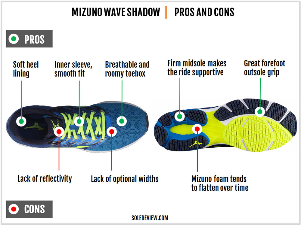 Mizuno_Wave_Shadow_pros_cons