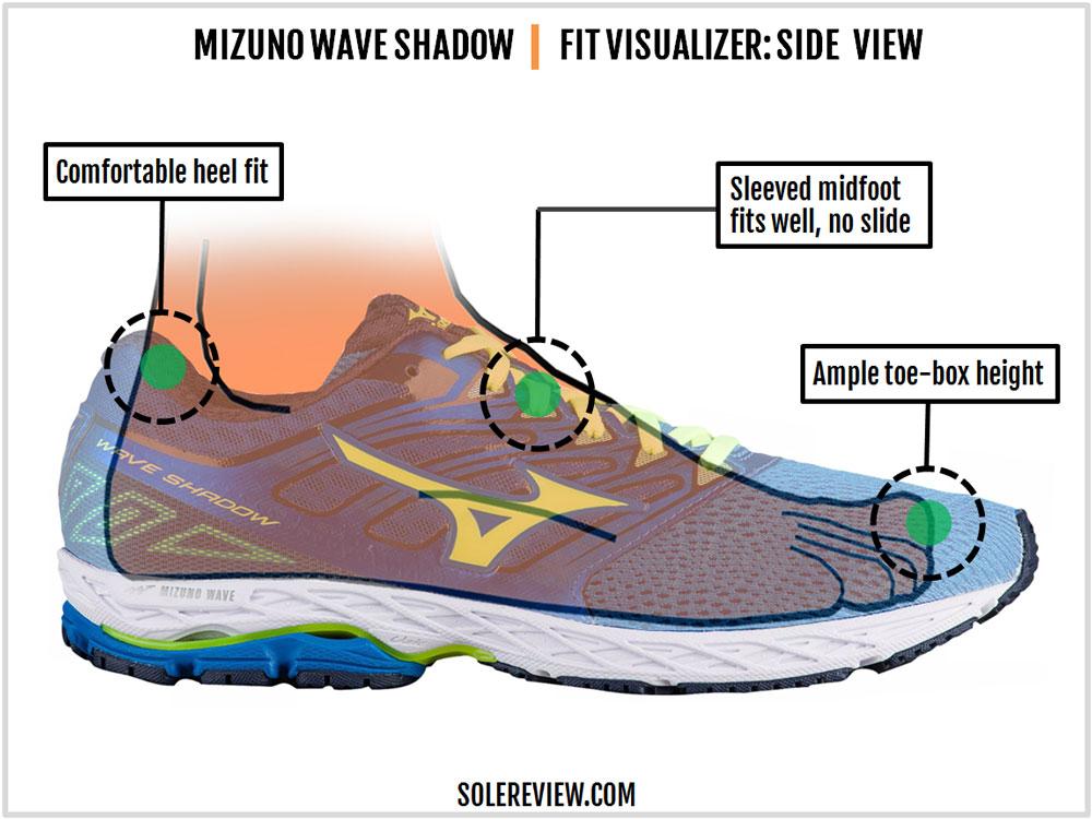 mizuno wave shadow 2 women's review women's