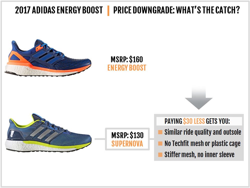 adidas_Energy_Boost_downgrade