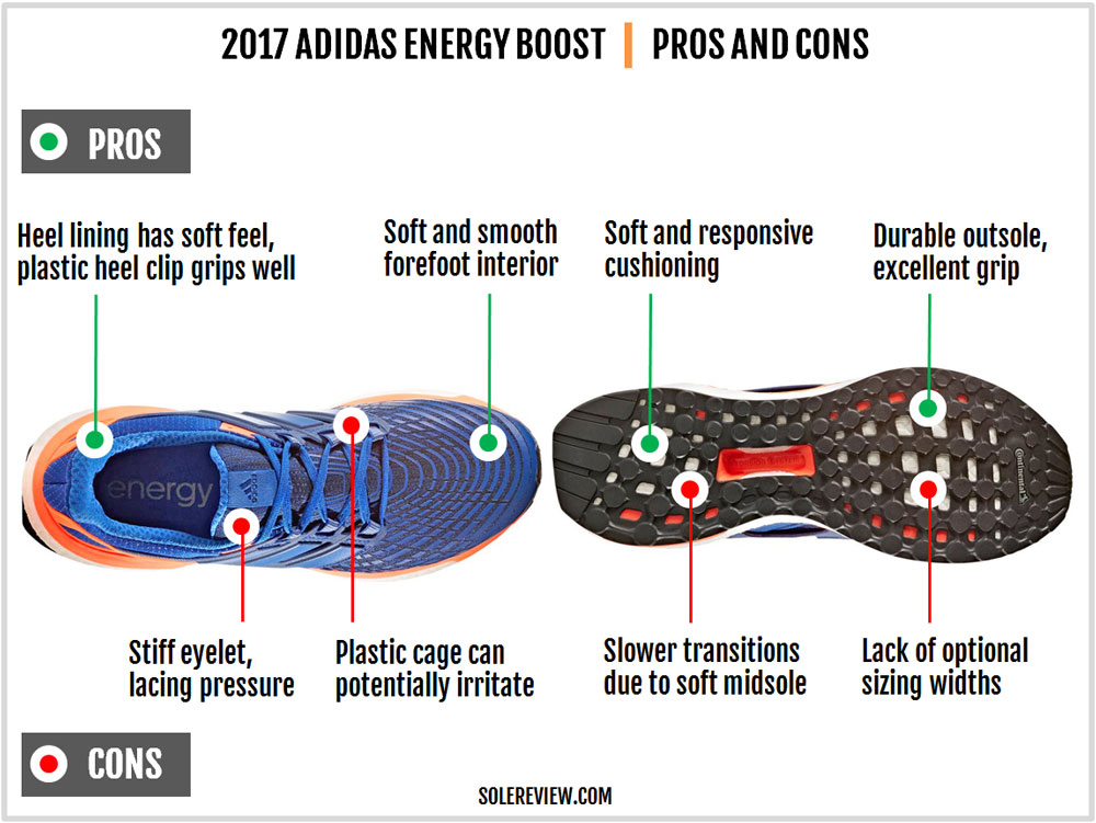 adidas_Energy_Boost_pros_and_cons
