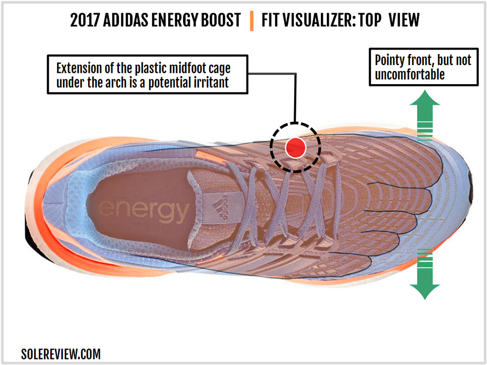 adidas_Energy_Boost_upper_fit