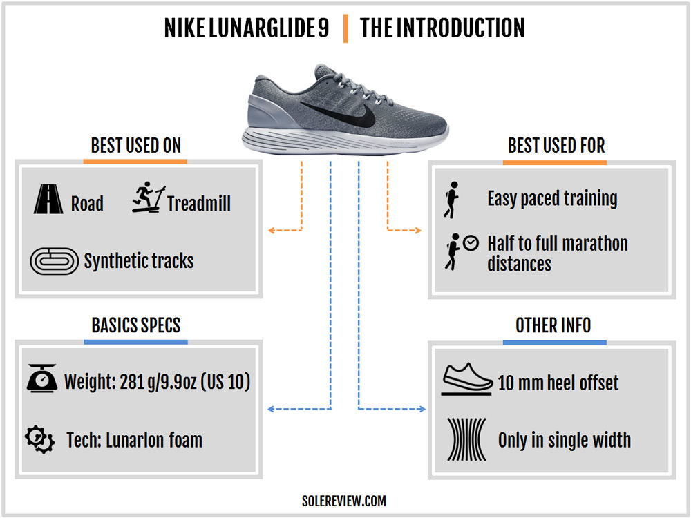 Nike_Lunarglide_9_introduction