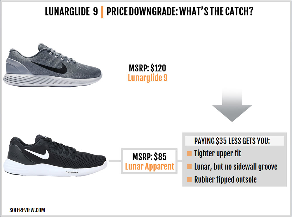 Nike_Lunarglide_9_downgrade