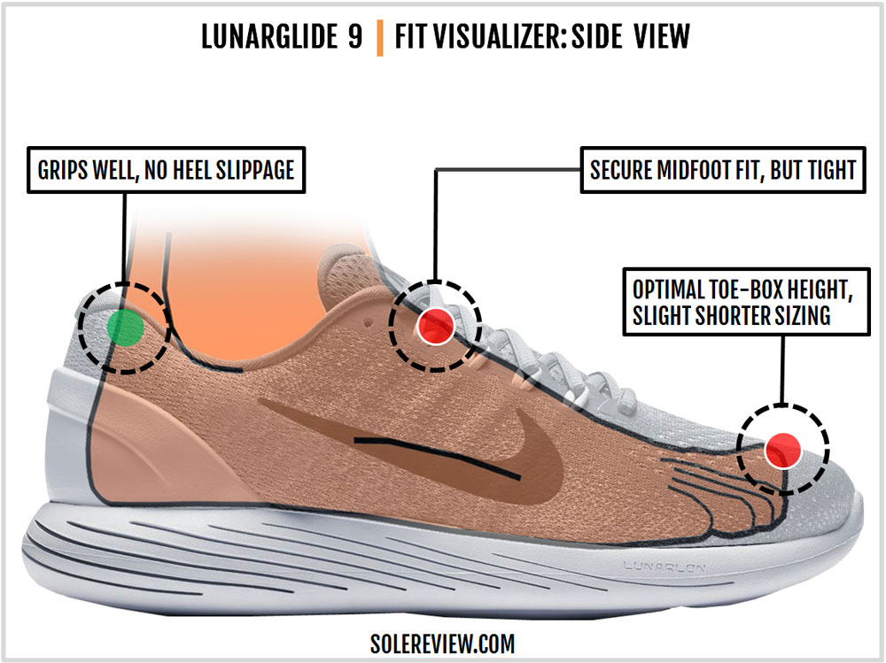 Nike_Lunarglide_9_upper_fit
