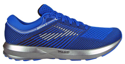 Brooks Levitate Review – Solereview