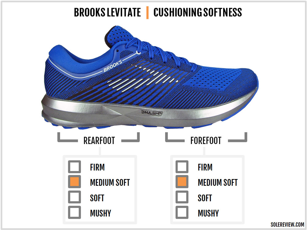 Brooks_Levitate_cushioning