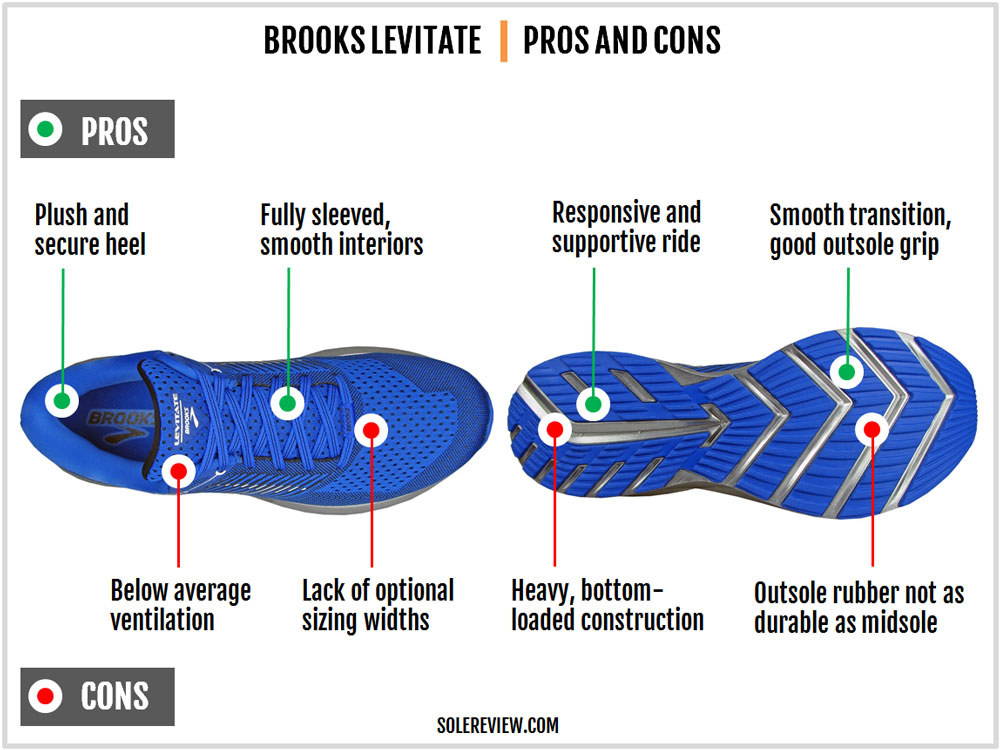Brooks_Levitate_pros_and_cons
