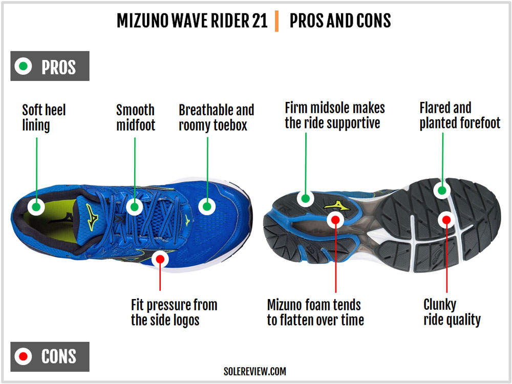 Mizuno_Wave_Rider_21_pros_and_cons