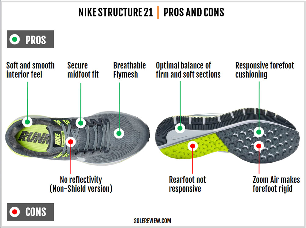 Nike_Structure_21_pros_and_cons