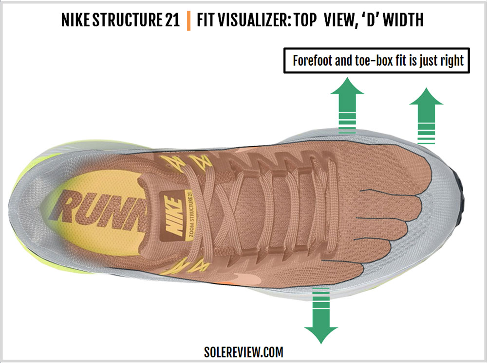 Nike_Structure_21_upper_fit