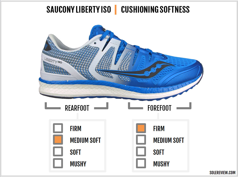 Saucony_Liberty_ISO_cushioning