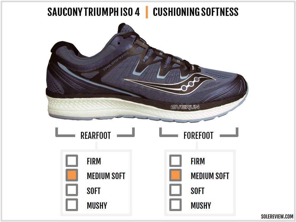 Saucony_Triumph_ISO_4_cushioning