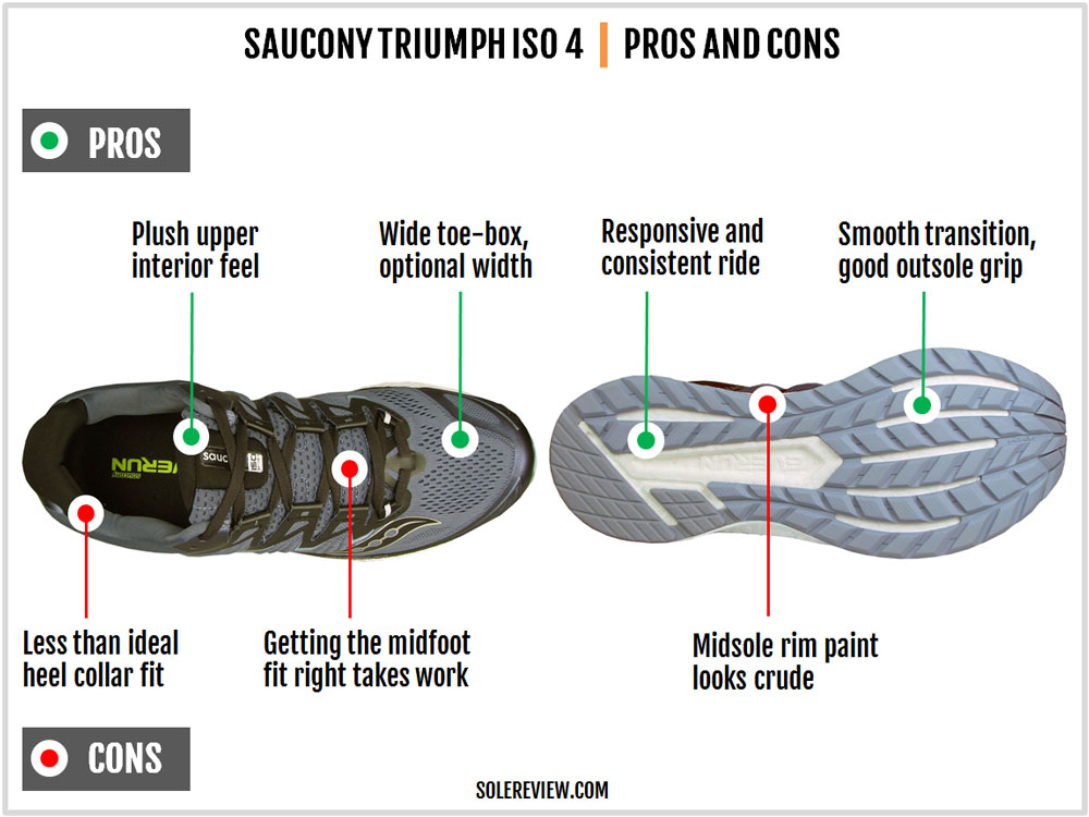 Saucony_Triumph_ISO_4_pros_and_cons