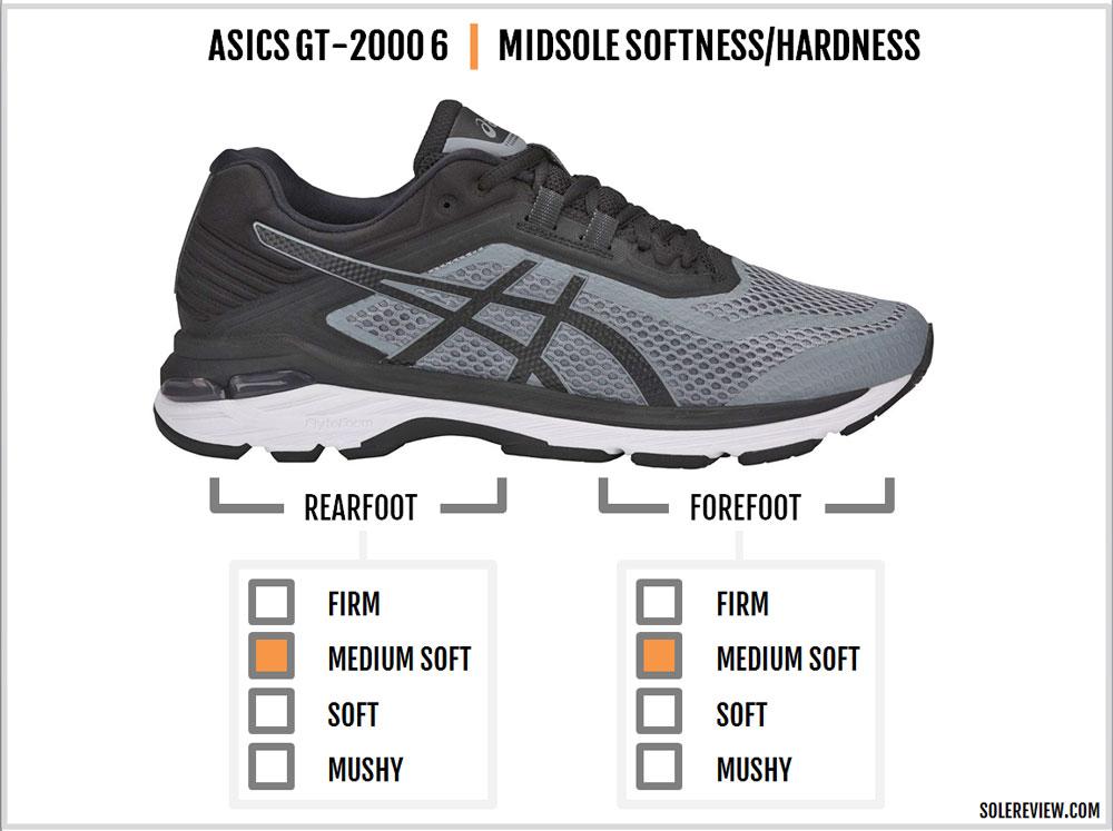 Asics_GT-2000_6_cushioning