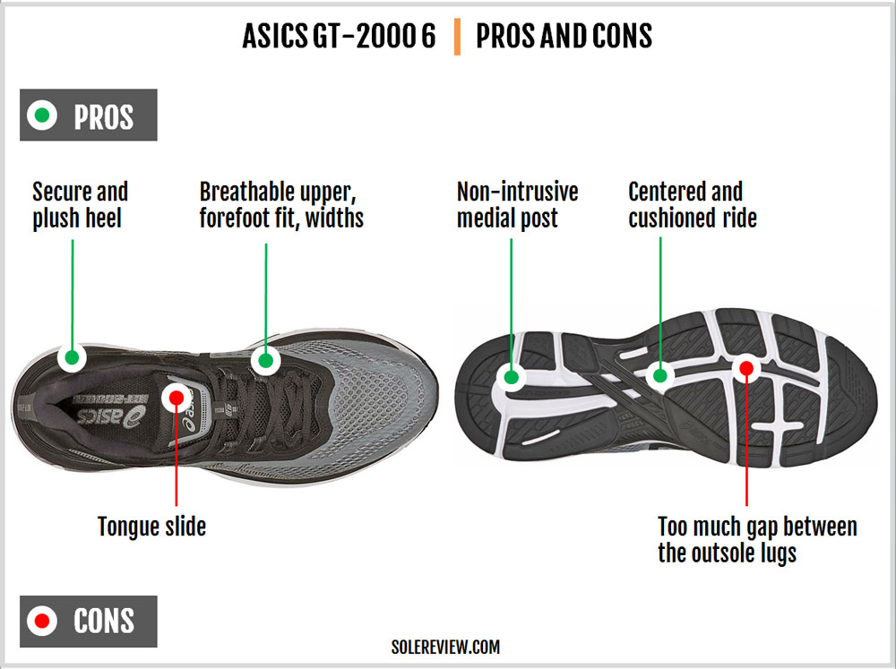 Asics_GT-2000_6_pros_and_cons