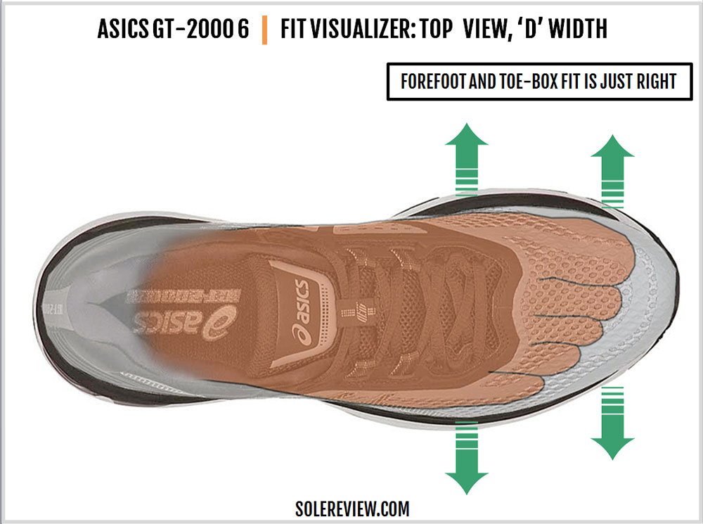 Asics_GT-2000_6_upper_fit