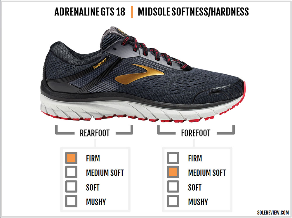 Brooks_Adrenaline_GTS_18_cushioning