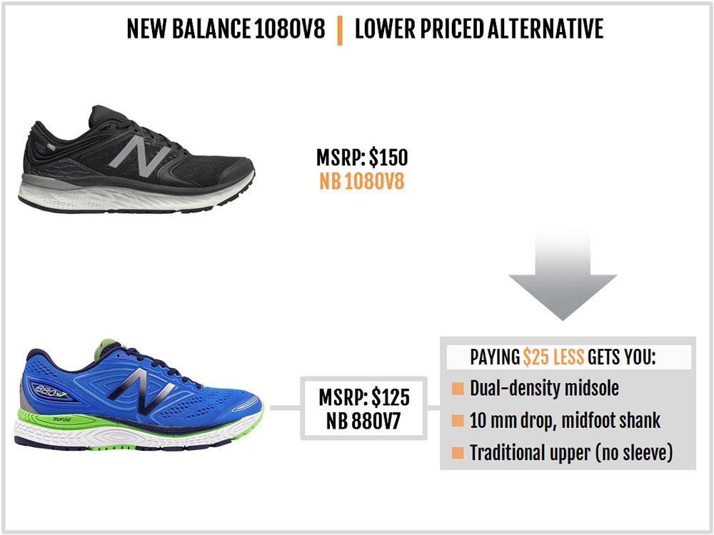 New_Balance_1080_V8_alternative