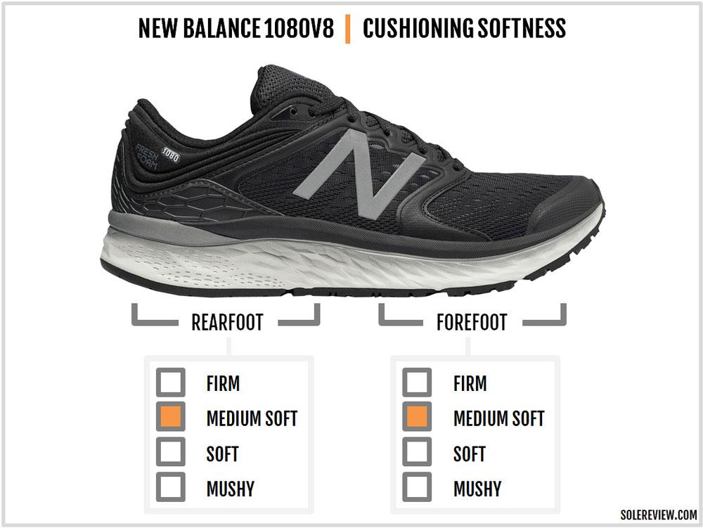new balance 1080 v8 homme